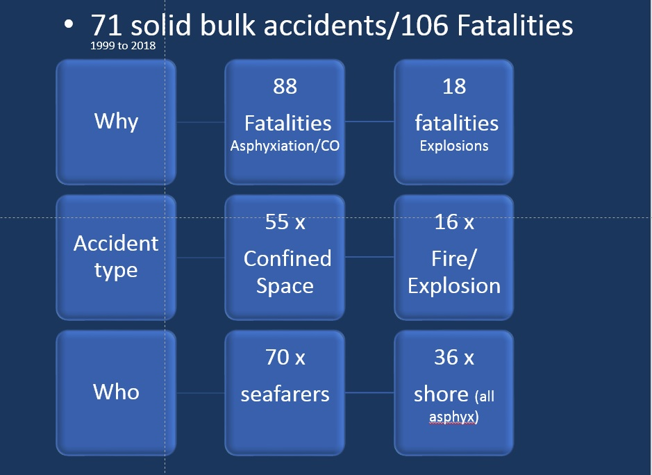 Bulk Incidents 1